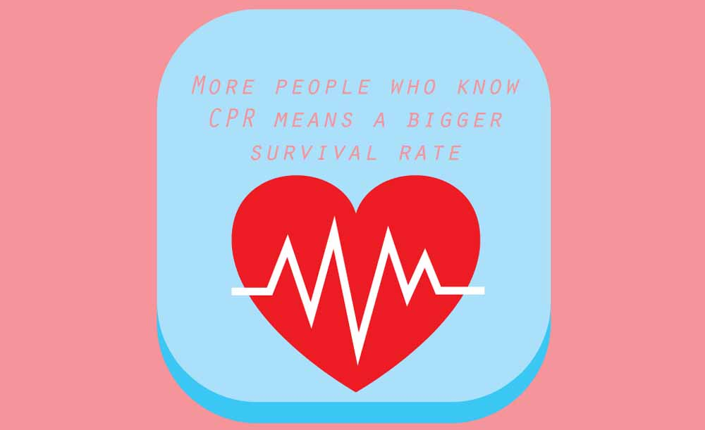 More people who know CPR means a bigger survival rate