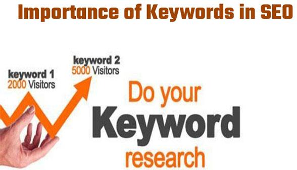 Keyword Usage and Targeting.jpg