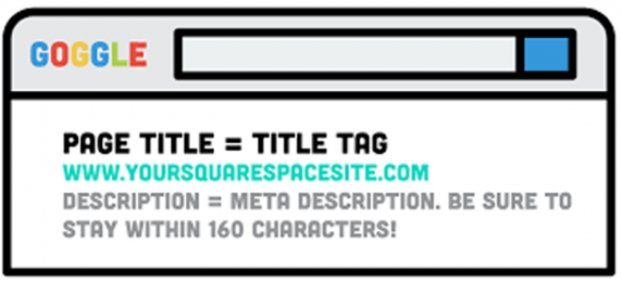 Title tags.png