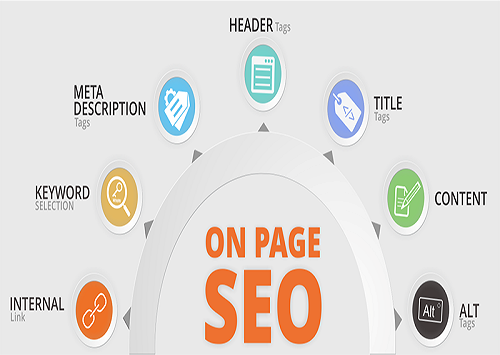 What exactly is On-Page SEO.png