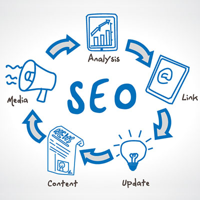 What is Search Engine Optimization.jpg
